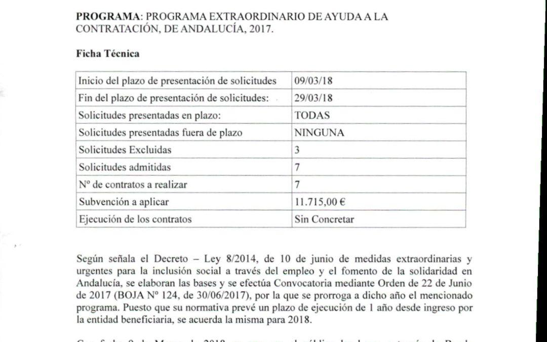 PUBLICADA RESOLUCIÓN PROVISIONAL (LISTA ADMITIDOS Y EXCLUIDOS) PROGRAMA AYUDA A LA CONTRATACIÓN DE ANDALUCÍA 1