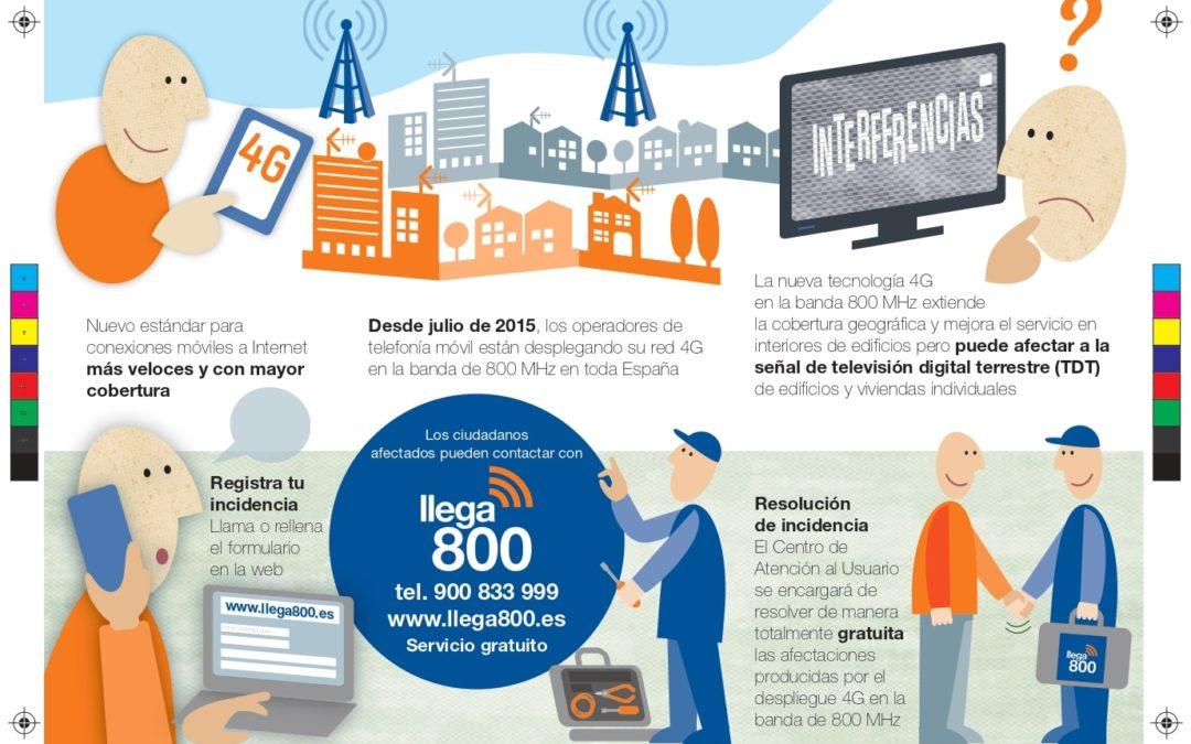 Trabajos de Instalación de Red 4G que pueden Afectar a la Señal de Televisión. 1