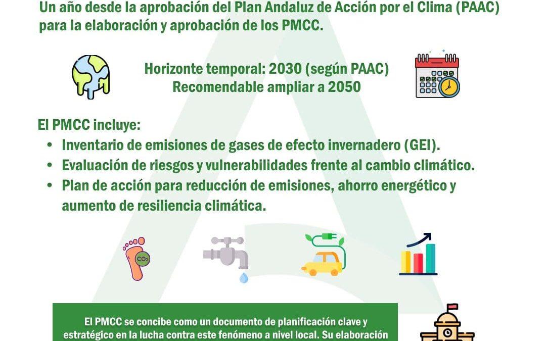Plan Municipal contra el Cambio Climático.